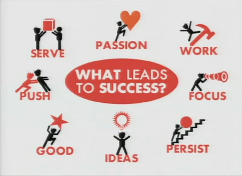 Τα μυστικά της επιτυχίας