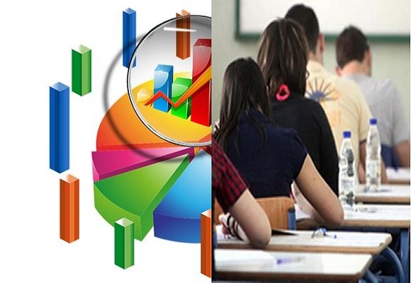 Εγγραφές και δηλώσεις μαθημάτων για τους μαθητές Γυμνασίου, ΓΕΛ και ΕΠΑΛ