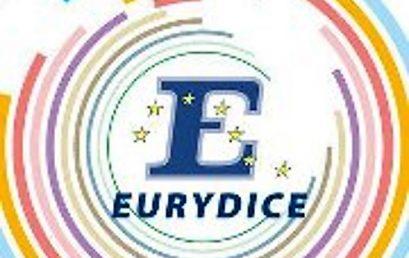 Δημοσίευση έκθεσης με τίτλο « Teaching Careers in Europe, Access, Progression and Support»